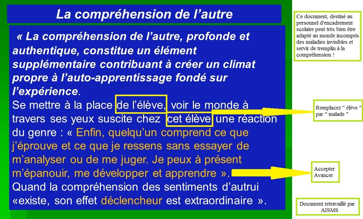 La comprehension de l autre